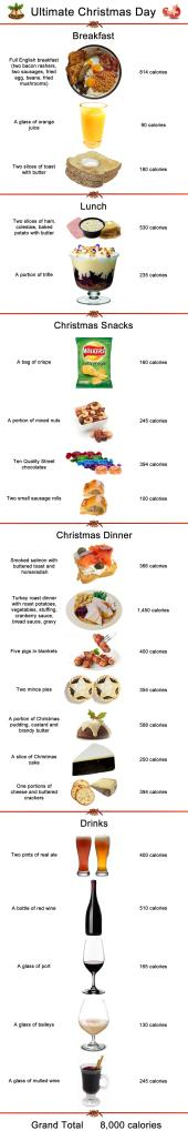 Ultimate Christmas Day